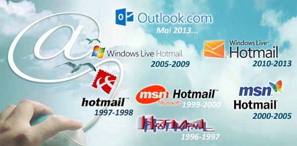 hotmail-logos