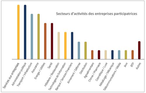 secteurs-activités